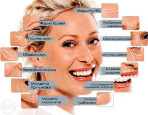 Гиалуроновая кислота в косметологии